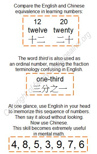 Math in Chinese learning. Comparison of Math in Chinese and English. Compare the English and Chinese equivalence in learning numbers. The word third is also used as an ordinal number, making the fraction terminology confusing in English. At one glance, use English in your head to memorize this sequence of numbers say it out loud without looking. Now use Chinese. This skill becomes extremely useful in mental math.